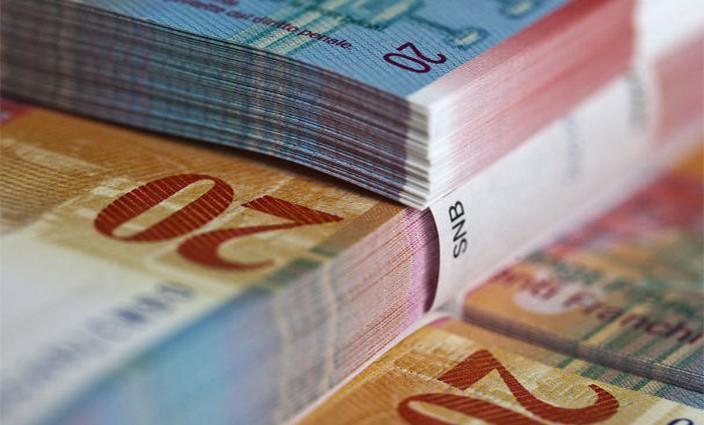 Kurs franka szwajcarskiego, a pozycjonowanie