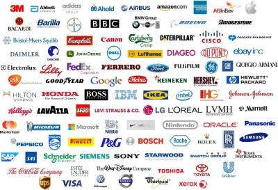 Global RepTrak 100® – ranking zaufania do marek