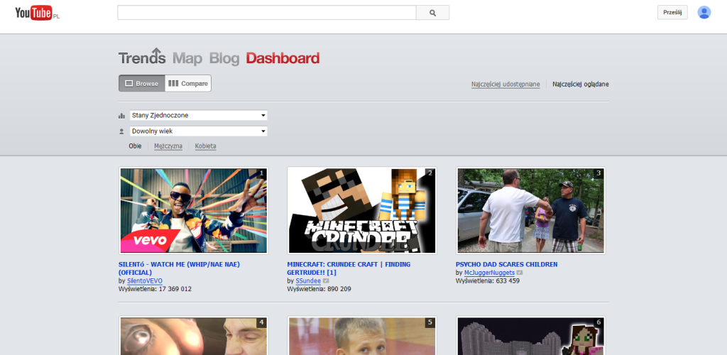 YouTube Trends Dashboard