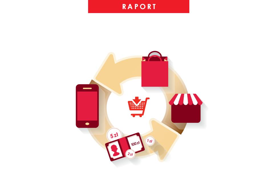 Rola internetu w ścieżce zakupowej w raporcie IAB Polska